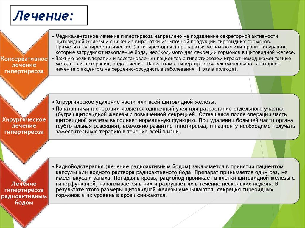 Тиреотоксикоз, симптомы и причины тиреотоксикоза, лечение тиреотоксикоза следующих видов: субклинический, диффузный и токсический.