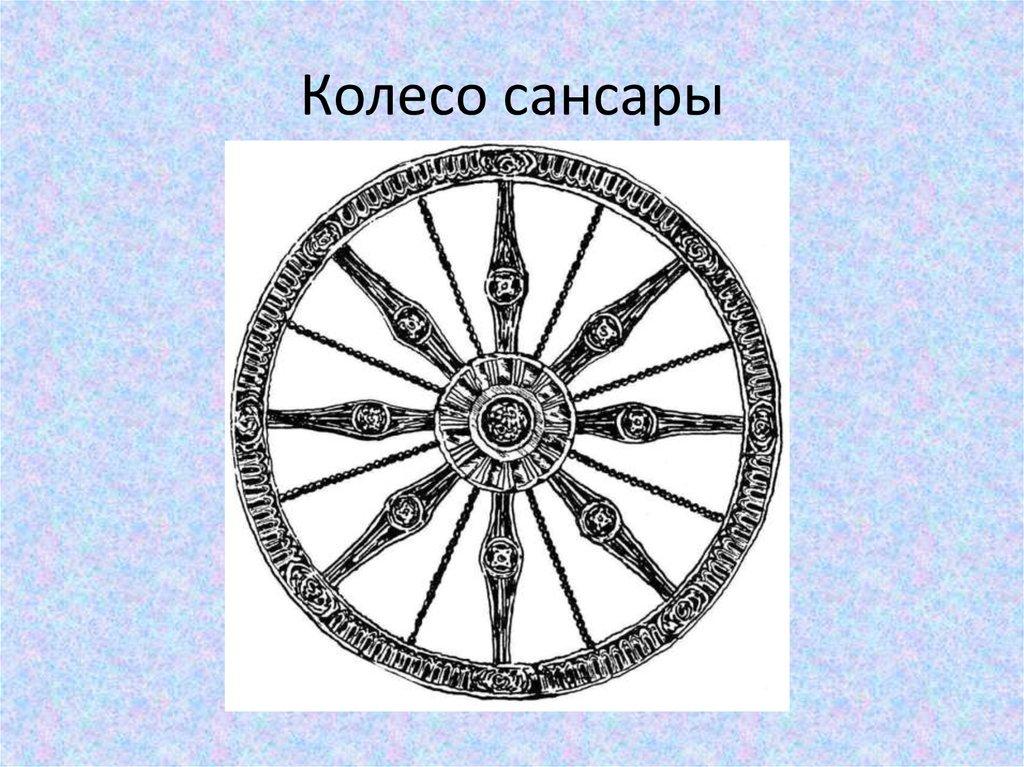 Колесо сансары: что это такое, значение. кратко и простым языком. о чем поет баста?