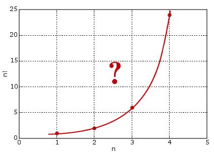 Обратный факториал википедия