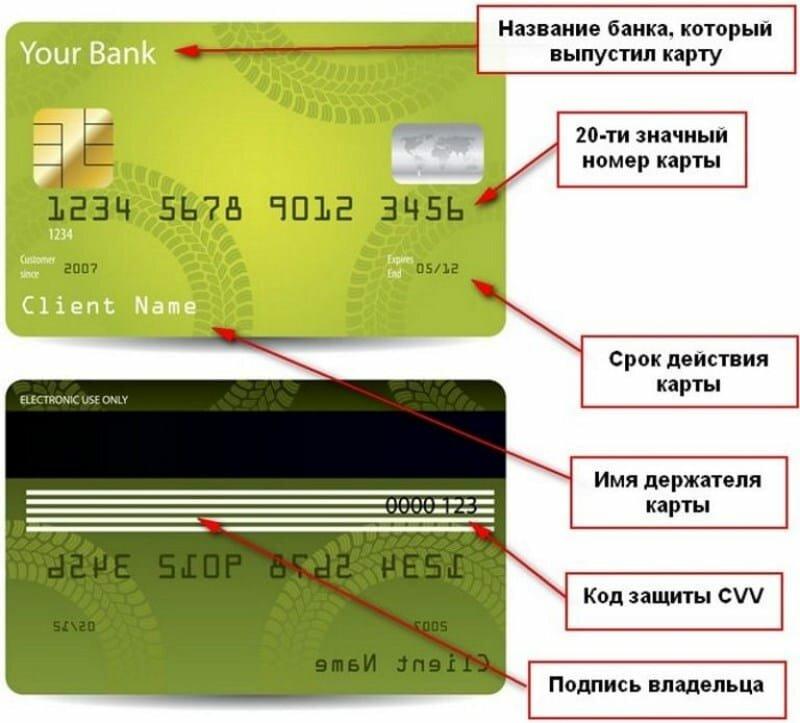 Держатель карты и владелец карты: в чем разница? кто такой владелец счета?