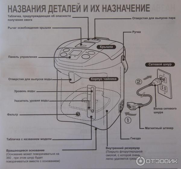 Для чего нужен термопот: инструкция, принцип работы, лучшие модели