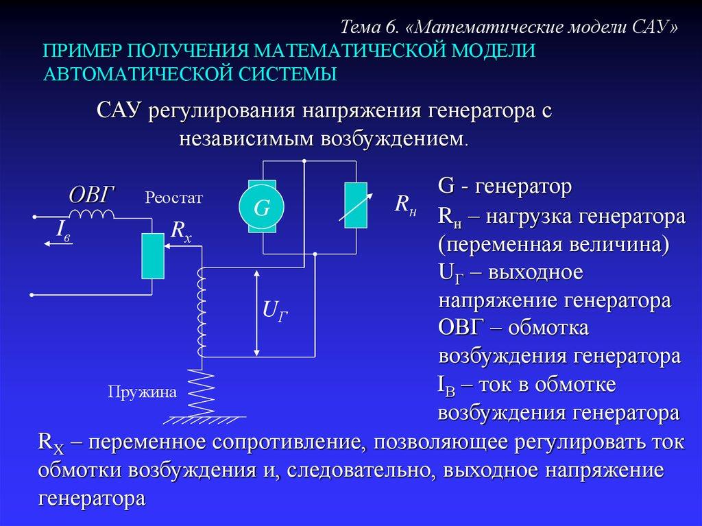 Процесс математического моделирования