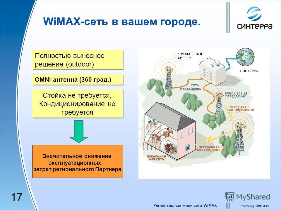 Wimax что это такое: принципы работы и премущества технологии