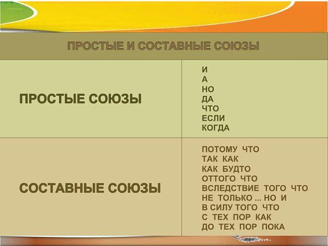 """Разделительный союз """"или"""""""
