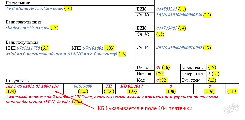 Что такое кбк: расшифровка, структура, разряды