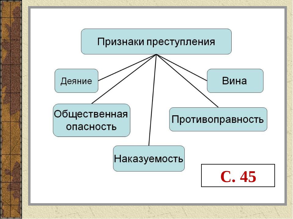 Лекция 1.3. понятие преступления и его признаки