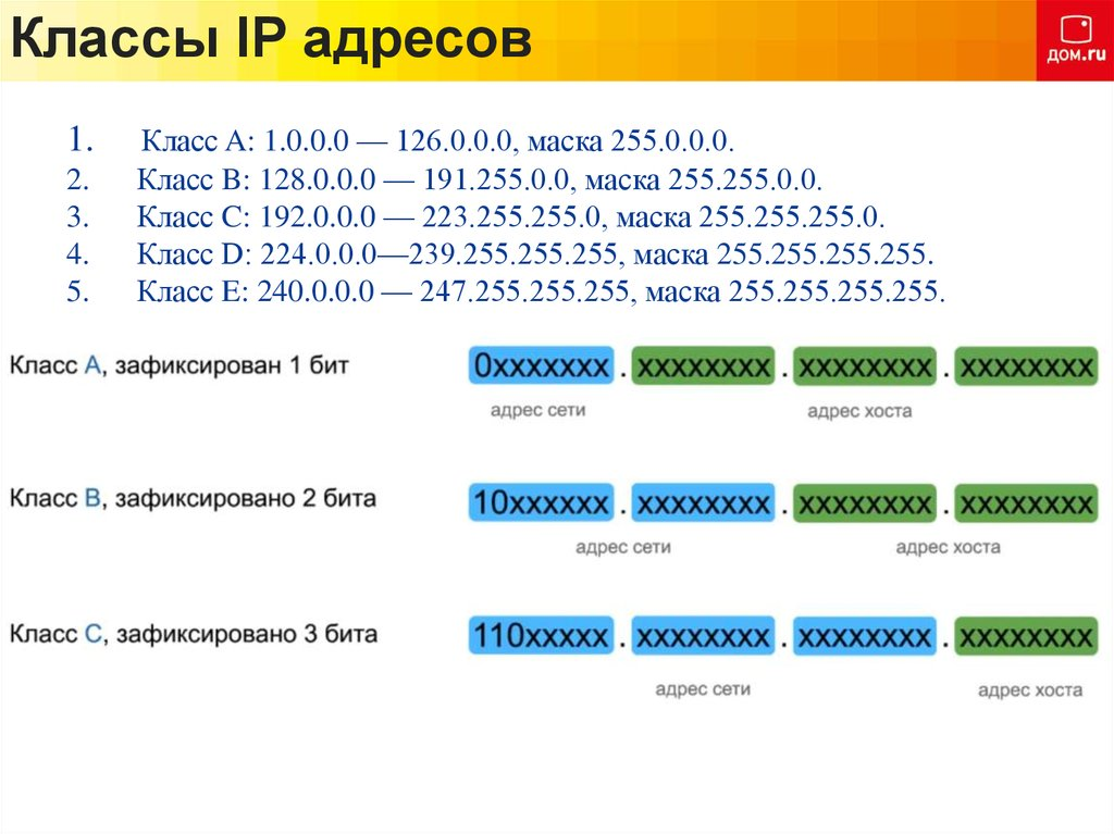 Что такое динамический ip - подробная информация