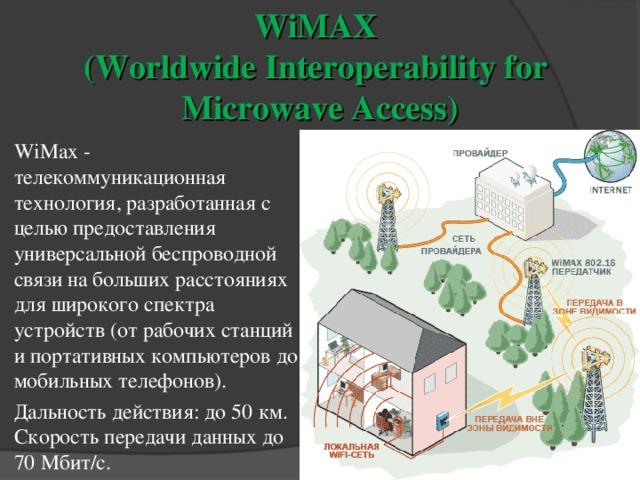 Что такое wimax: описание, принцип работы, развитие