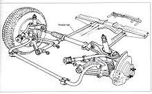 Торсионная подвеска: как устроена, для чего нужна?