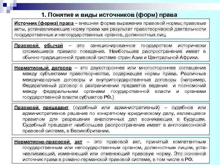 Нпа - это... понятие и виды нормативно-правовых актов :: businessman.ru