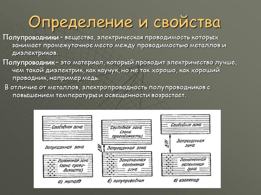 Свойства полупроводниковых материалов: применение полупроводников