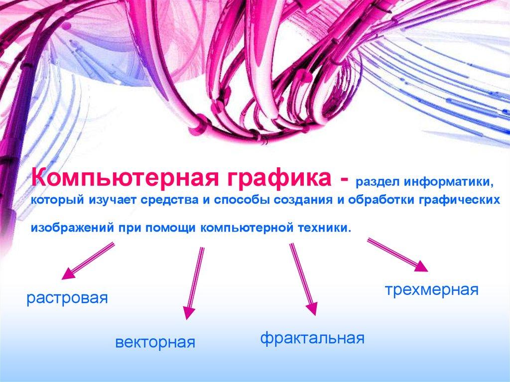 Лекция № 1.  лекция 1 введение в компьютерную графику (стр. 1 )
