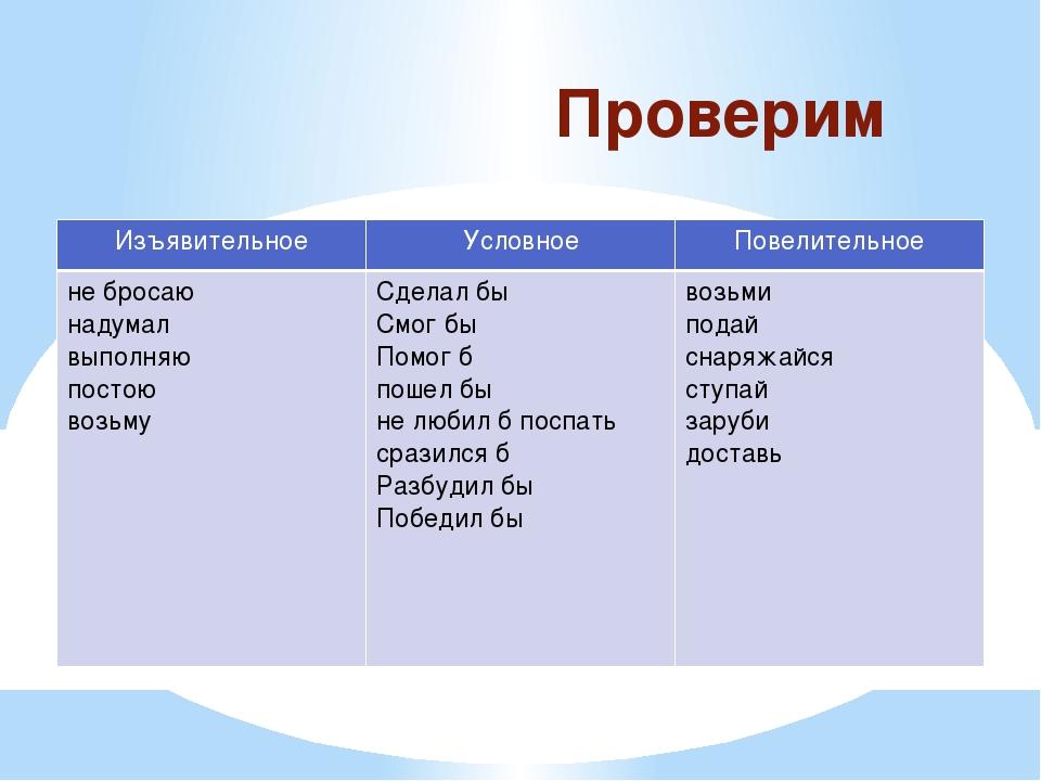 Лицо глагола, как определить – таблица для 1, 2, 3 лица в русском языке