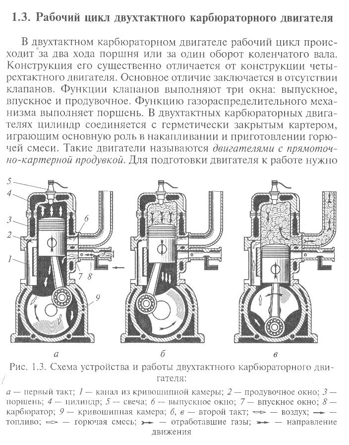 Инжектор что это такое, принцип работы и устройство