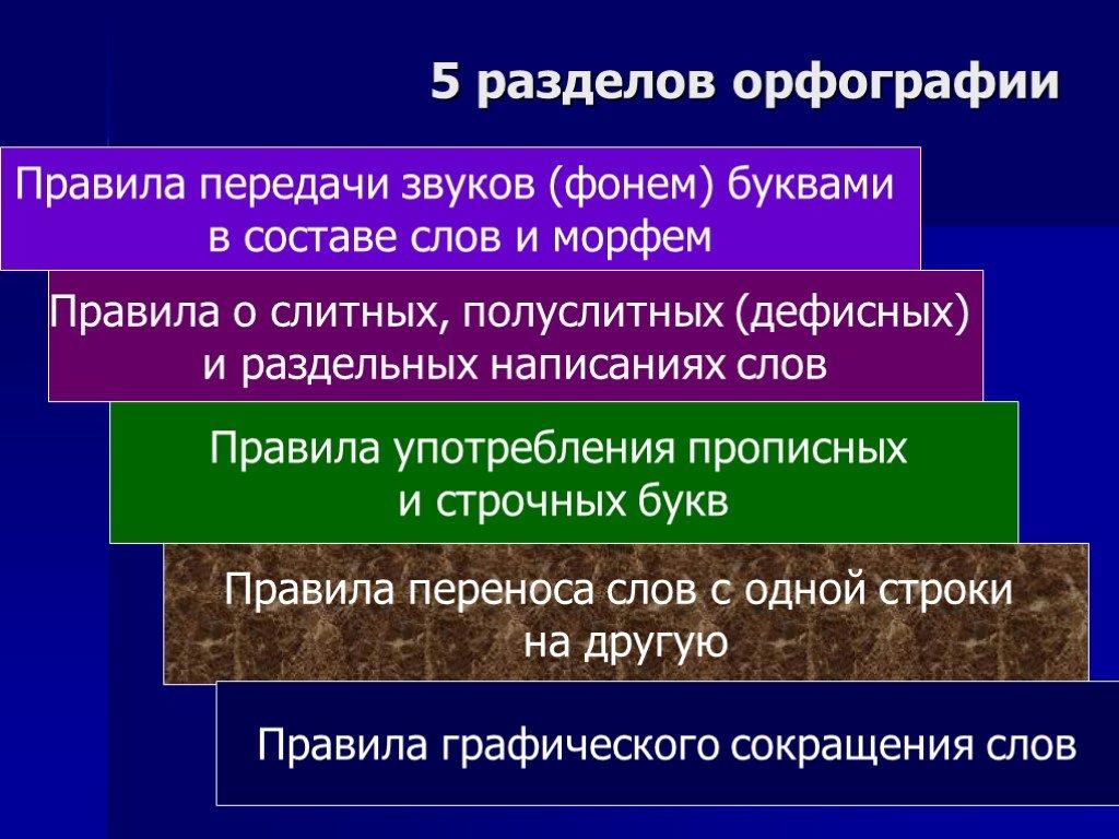 Орфография — википедия. что такое орфография