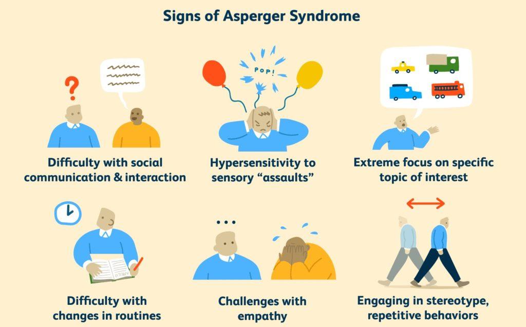 Синдром аспергера: признаки и симптомы, причины, диагностика, лечение и советы