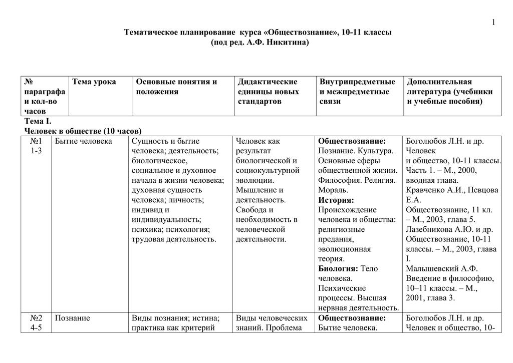 4.12. политическое участие » социалтьюторс - обществознание для школьников 5-11 класса.