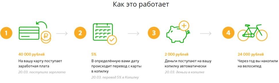 Копилка сбербанк онлайн: как работает и как подключить