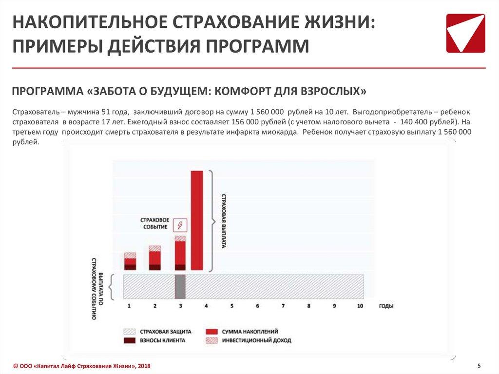 Изменим «жизнь» к лучшему. как страховщики пересматривают стратегии исж | банки.ру
