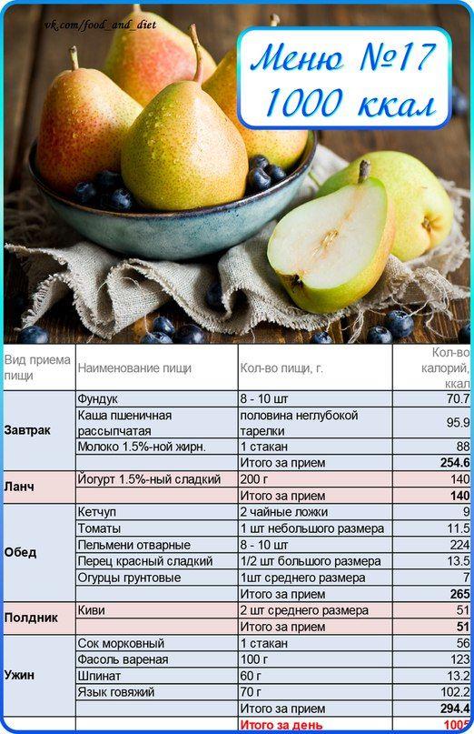 Что такое дефицит калорий, его значение для похудения и как создать дефицит калорий для расщепления жиров