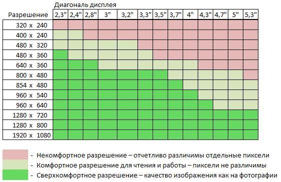 Что такое пиксели, разрешение изображения и плотность пикселей? – photo7.ru - сайт о фотографии