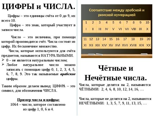 Основы нумерологии - расшифровка и значение мастер чисел в нумерологии по дате рождения