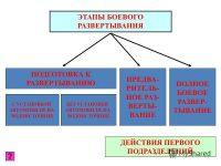 Развертывание отверстий: виды, инструменты и особенности операции