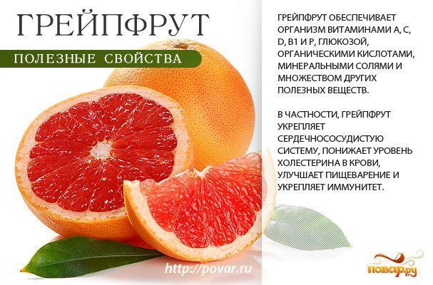 Грейпфрут – польза и вред для здоровья, противопоказания; использование в рецептах