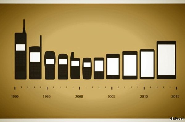 Что такое смартфон и  в чем его отличие от телефона | интернет - грамотность с надеждой