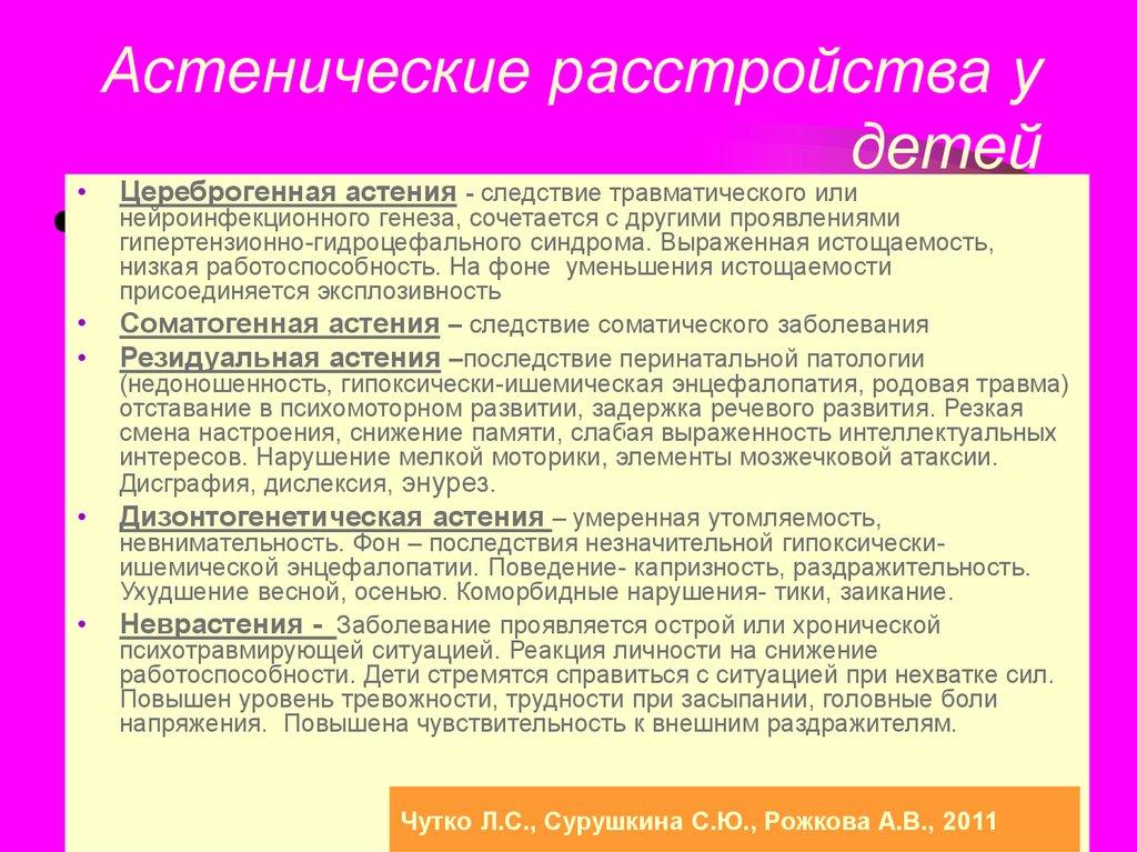 Астения (астенический синдром)