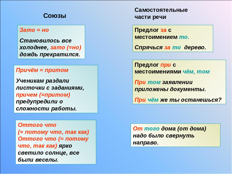 Сочинительные союзы - это... (список, таблица, примеры) - помощник для школьников спринт-олимпик.ру