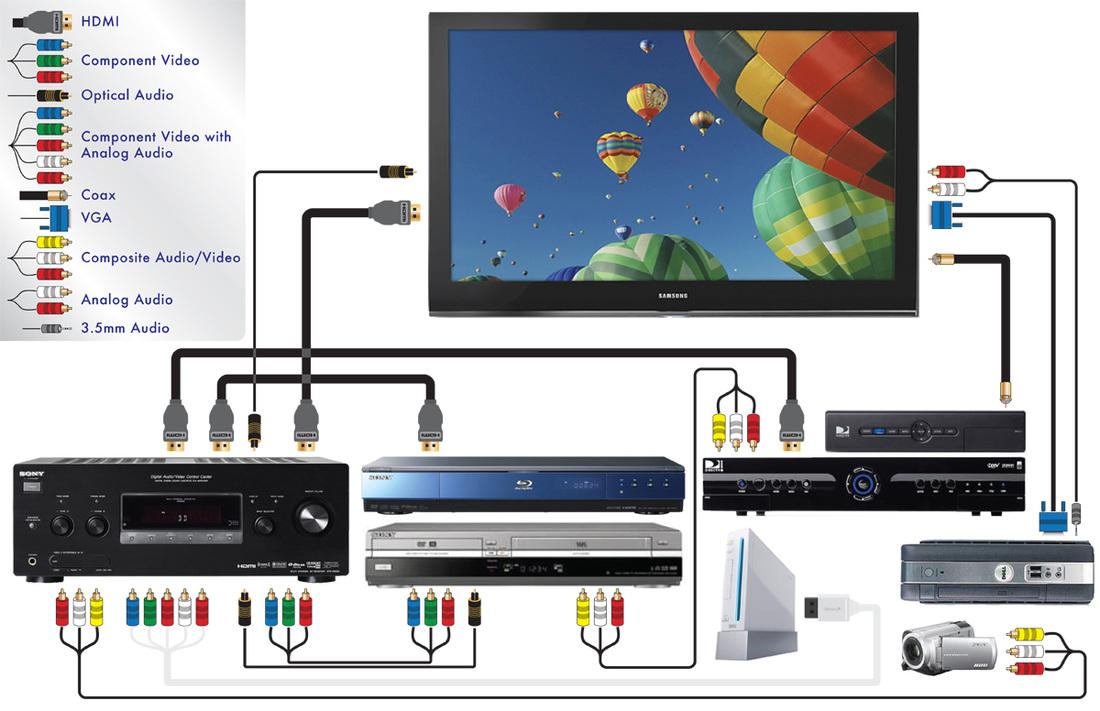 Выбираем саундбар для телевизора: 10 важных рекомендаций или покупаем качество!