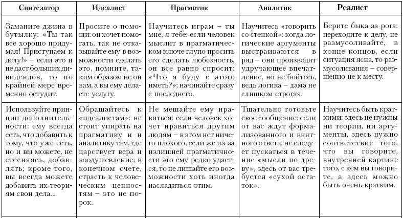 Прагматизм — википедия с видео // wiki 2