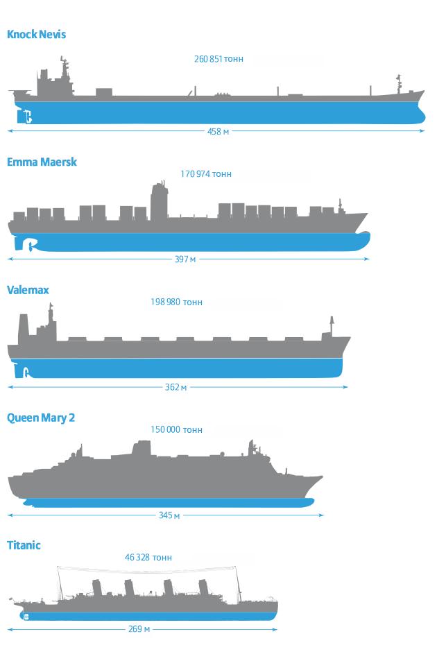 Титаник (корабль)