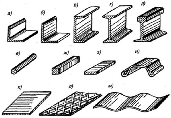 Что такое балка (в рельефе)? виды и примеры балок