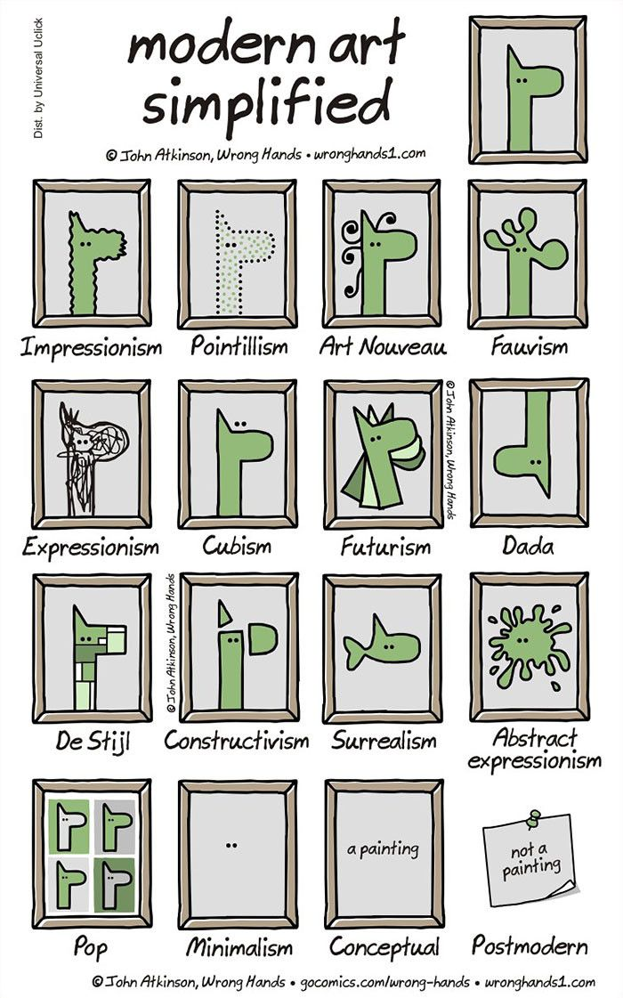Основные виды и жанры искусства