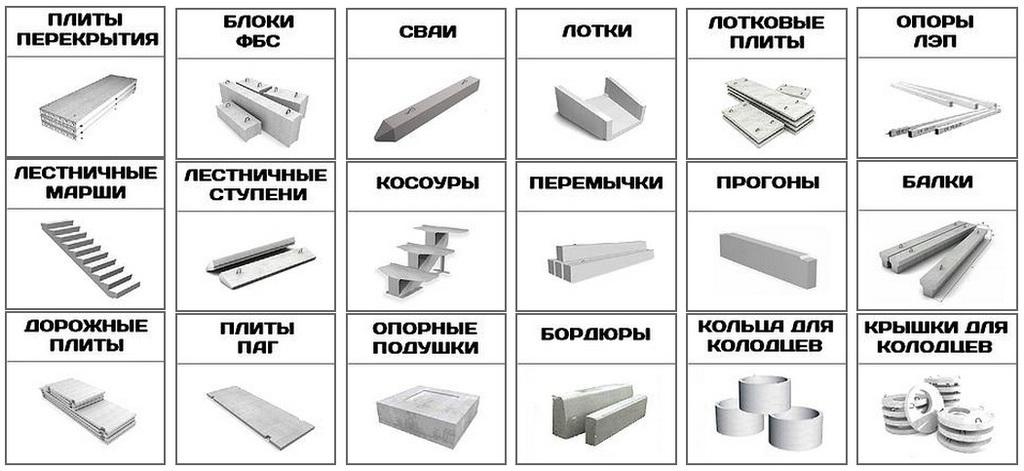Ригель бетонный в строительстве – что такое и чем отличается от балки