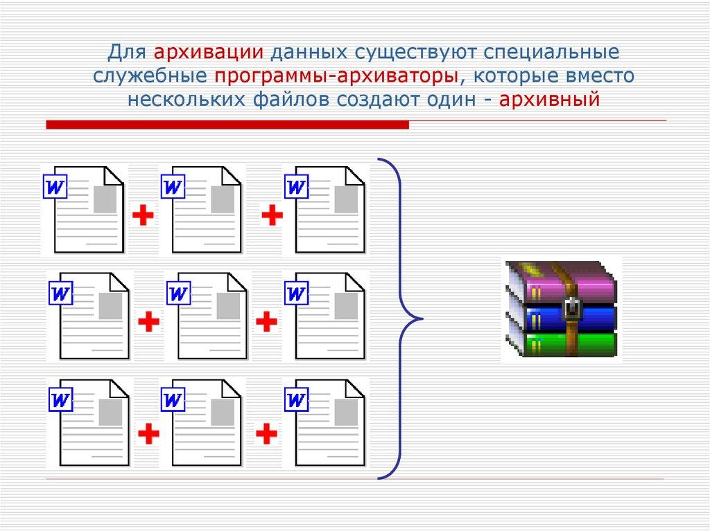 Архивация: это что такое в системах windows? :: syl.ru