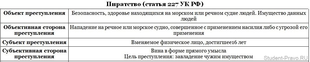 Виды грабежа и формы наказания за них в уголовном кодексе