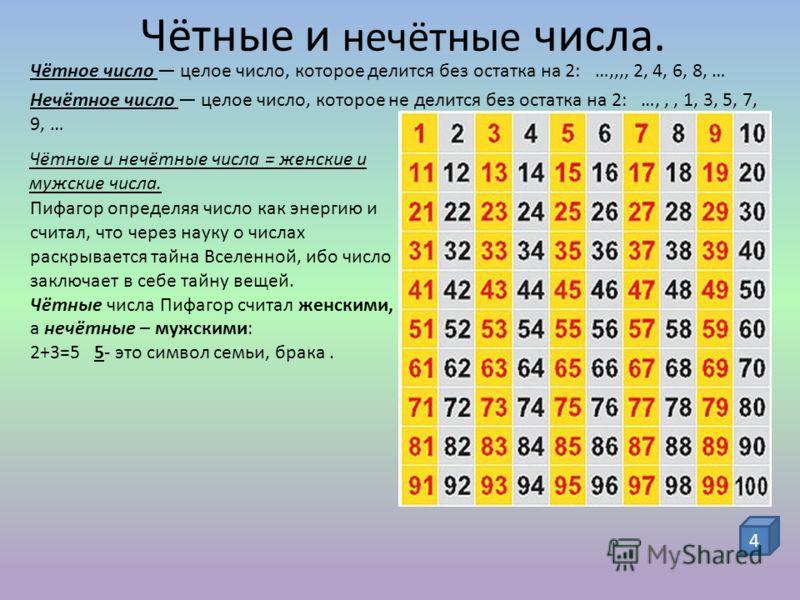 Определить чётное или нечётное число онлайн