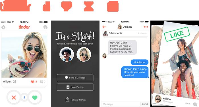 Сайт знакомств tinder – детальный обзор, регистрация, плюсы и минусы
