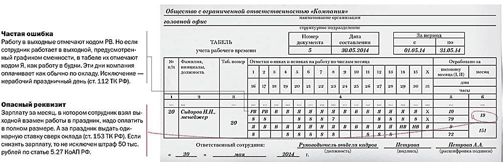 Условные обозначения в табеле учета рабочего времени. как заполнить табель учета рабочего времени (образец)