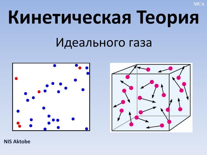 Теплоёмкость идеального газа — википедия с видео // wiki 2