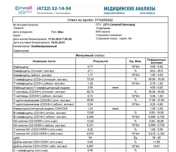 Иммунограмма расширенная и анализ на иммунный статус   fok-zdorovie.ru