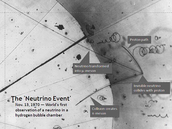 Нейтрино — википедия