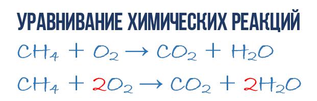 Химические формулы веществ - основы химии на ида тен