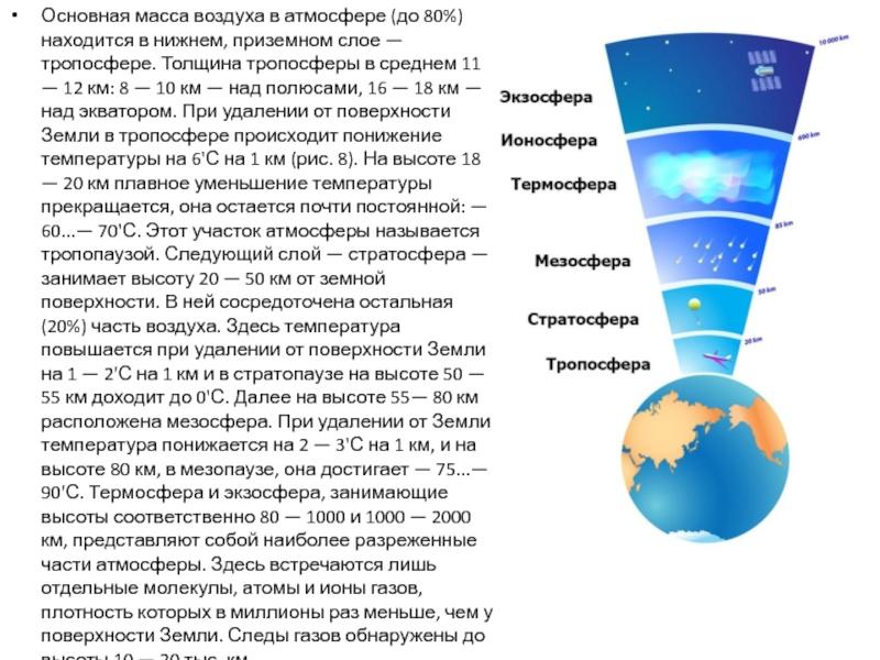 Что такое атмосфера земли