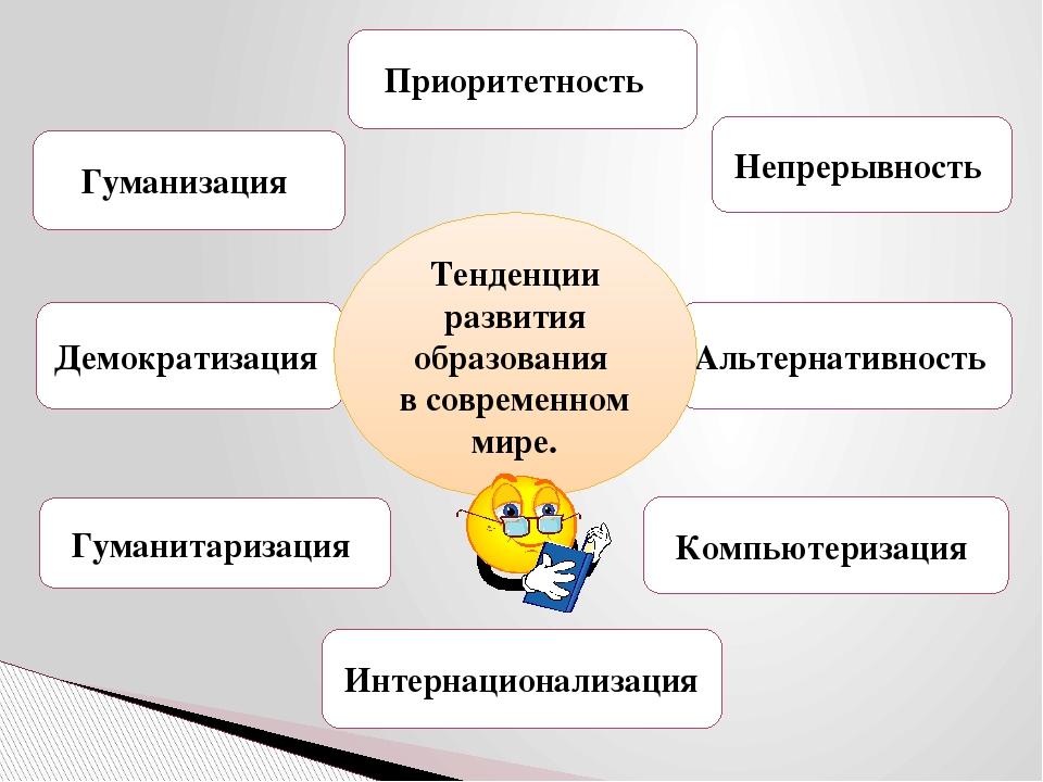 Гуманизация образовательного процесса