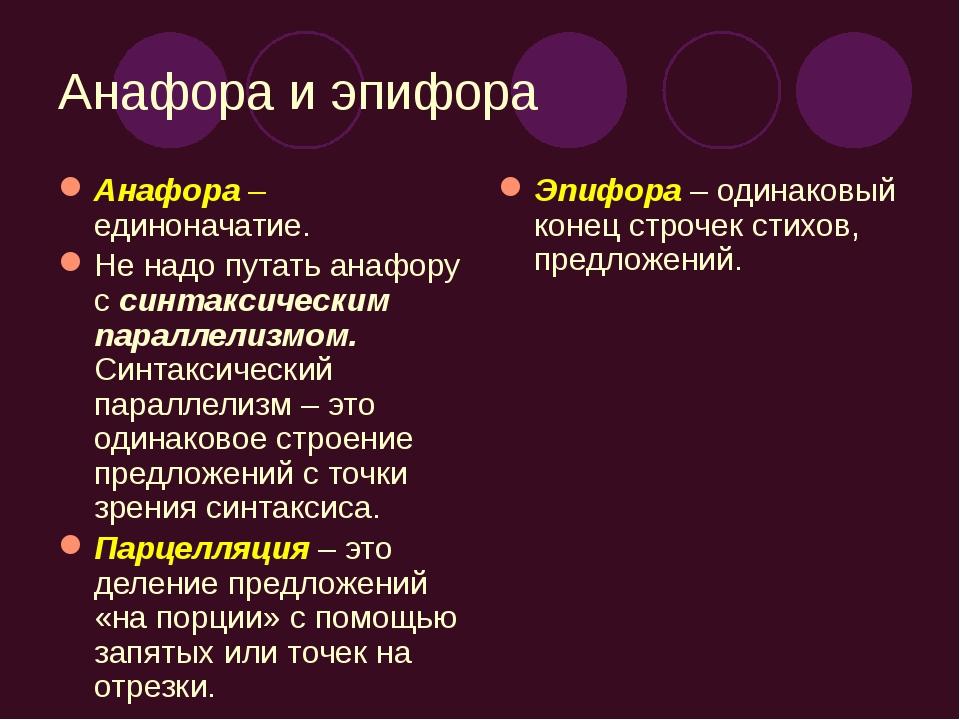 Анафора - это... примеры в литературе