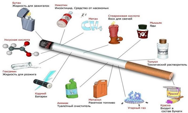 3 марки дешевых, но лучших белорусских сигарет: вкус настоящего табака без химозы и соусов
